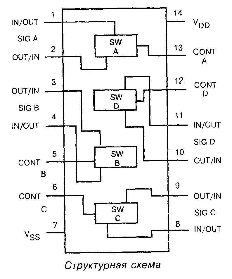 Микросхема 4066 - структурная схема