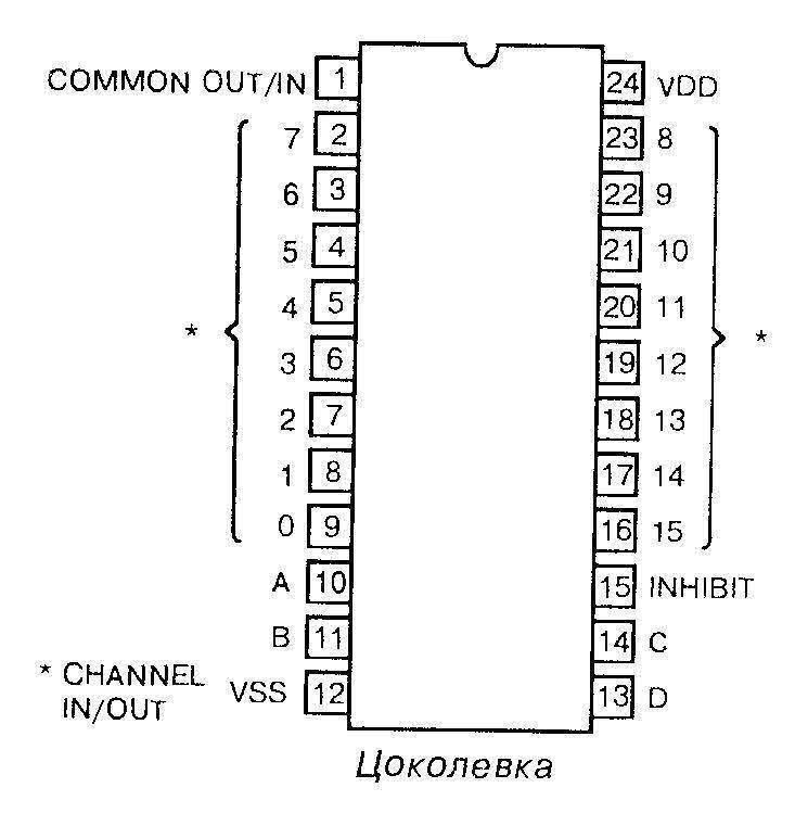 Микросхема 4067 - цоколёвка