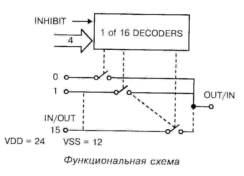 Микросхема 4067 - функциональная схема