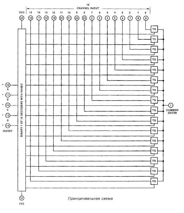 Микросхема 4067 - принципиальная схема