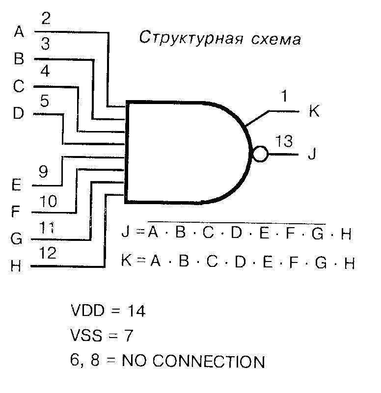 Микросхема 4068 - структурная схема