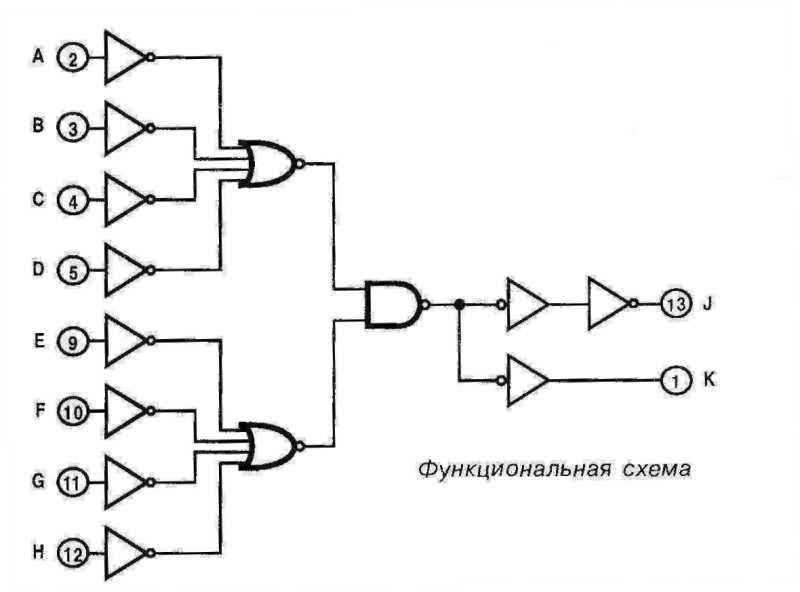 Микросхема 4068 - функциональная схема