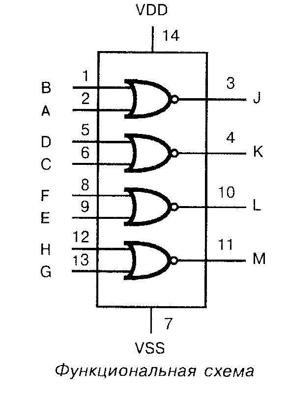 Микросхема 4071 - функциональная схема