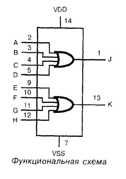 Микросхема 4072 - функциональная схема