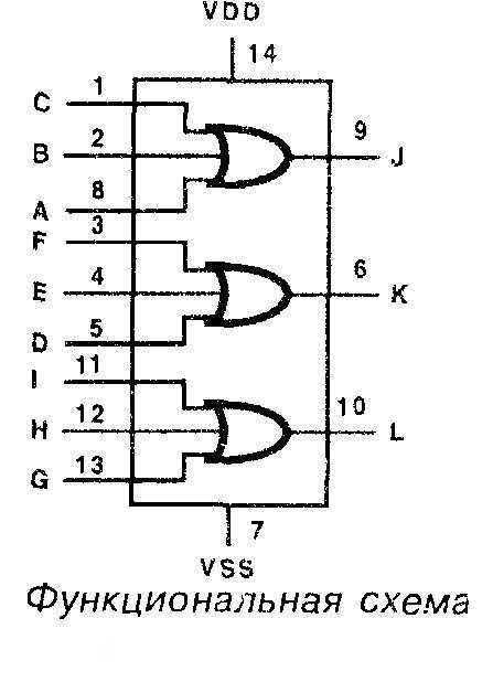 Микросхема 4075 - функциональная схема