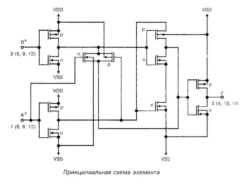 Микросхема 4077 - принципиальная схема элемента