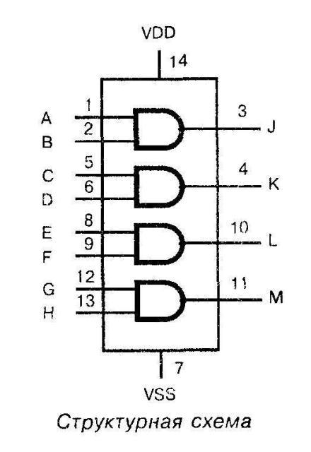 Микросхема 4081 - структурная схема