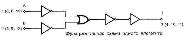 Микросхема 4081 - функциональная схема одного элемента