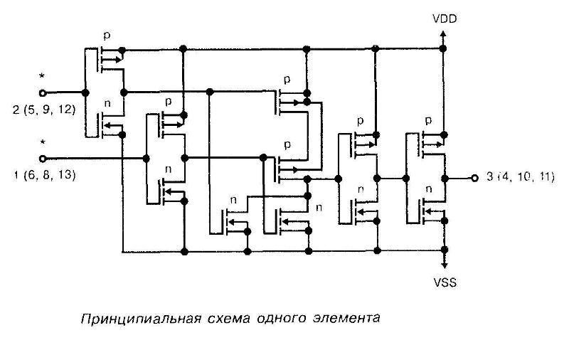 Микросхема 4081 - принципиальная схема одного элемента