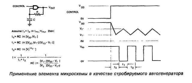 Микросхема 4093 - применение в качестве стробируемого автогенератора