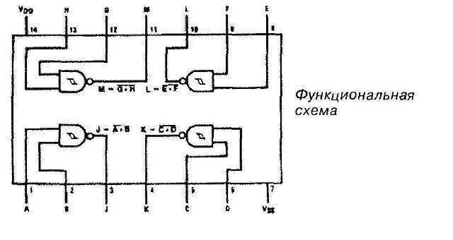 Микросхема 4093 - функциональная схема
