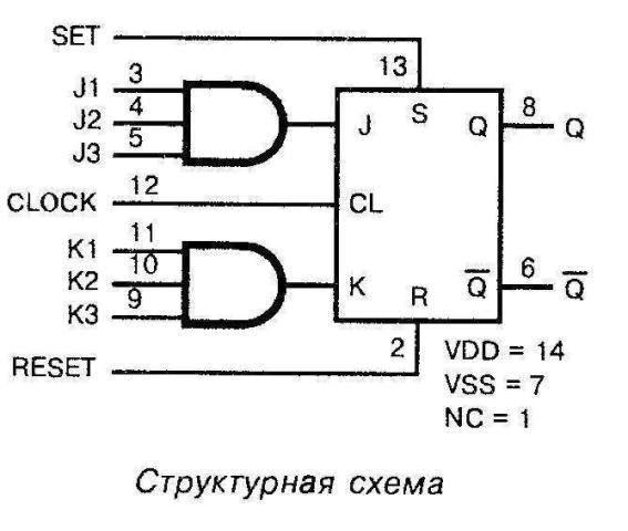 Микросхема 4095 - структурная схема