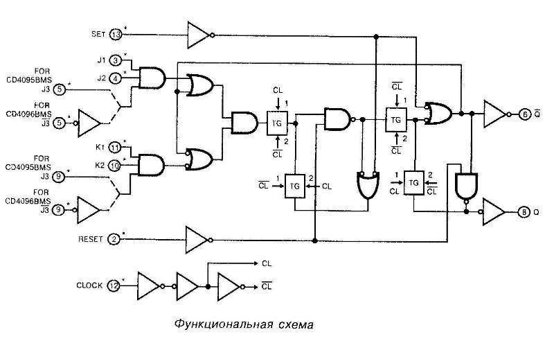 Микросхема 4095 - функциональная схема