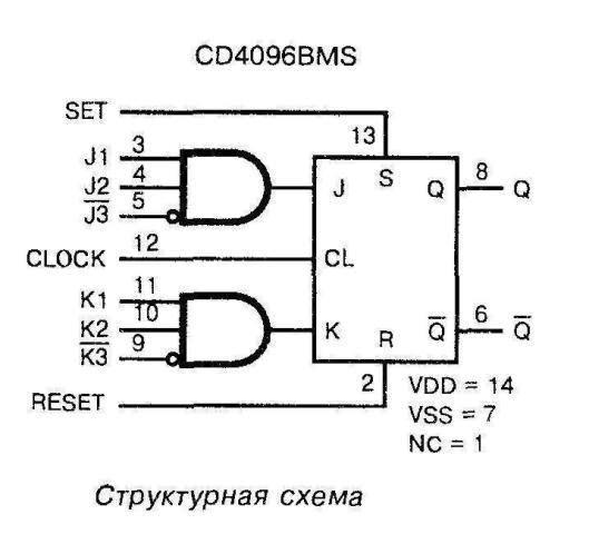 Микросхема 4096 -структурная схема
