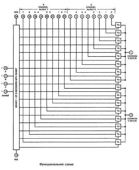 Микросхема 4097 - функциональная схема