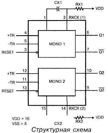 Микросхема 4098 - структурная схема