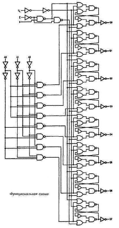 Микросхема 4099 - функциональная схема