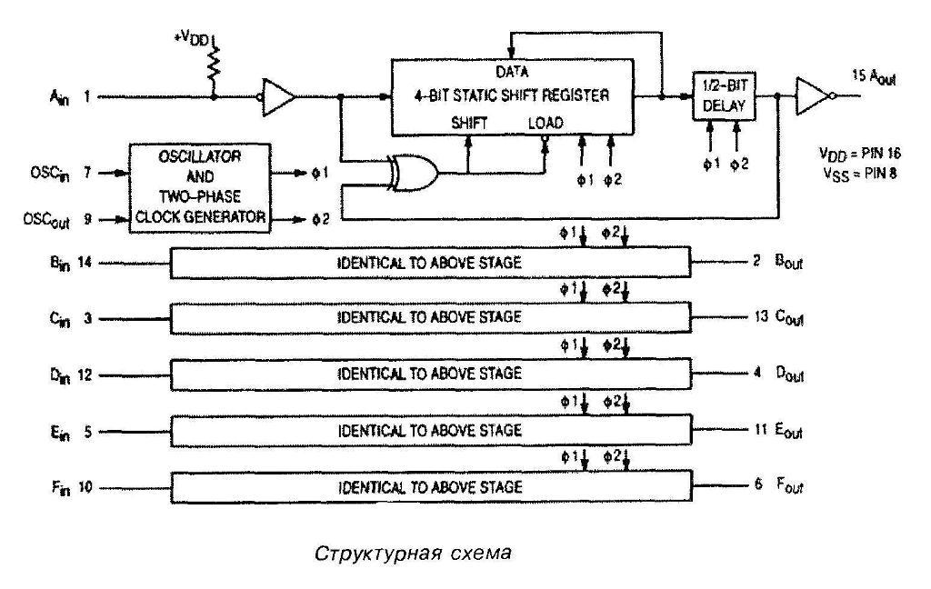 Микросхема 4490 - структурная схема