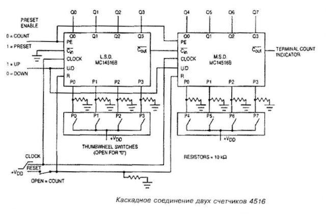 Микросхема 4516 - каскадное