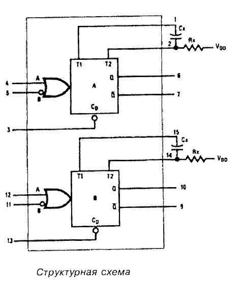 4528 - структурная схема
