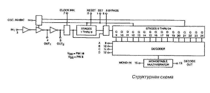 Микросхема 4536 - структурная