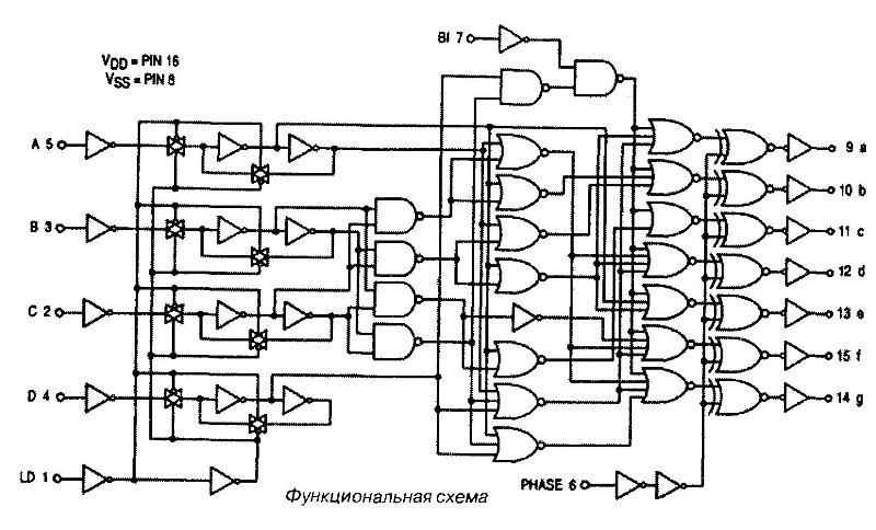 Микросхема 4543 - функциональная схема