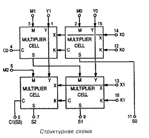 Микросхема 4554 - структурная схема