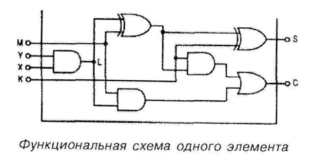 Микросхема 4554 - функциональная схема одного элемента