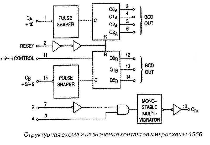 4566 - структурная схема