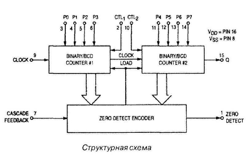 4569 - структурная схема