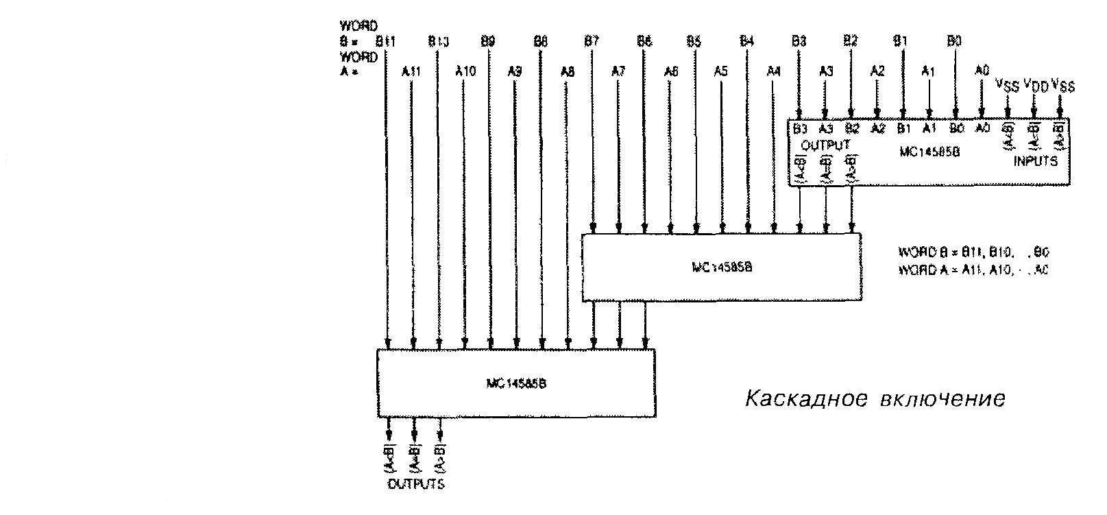 Микросхема 4585 - каскадное включение