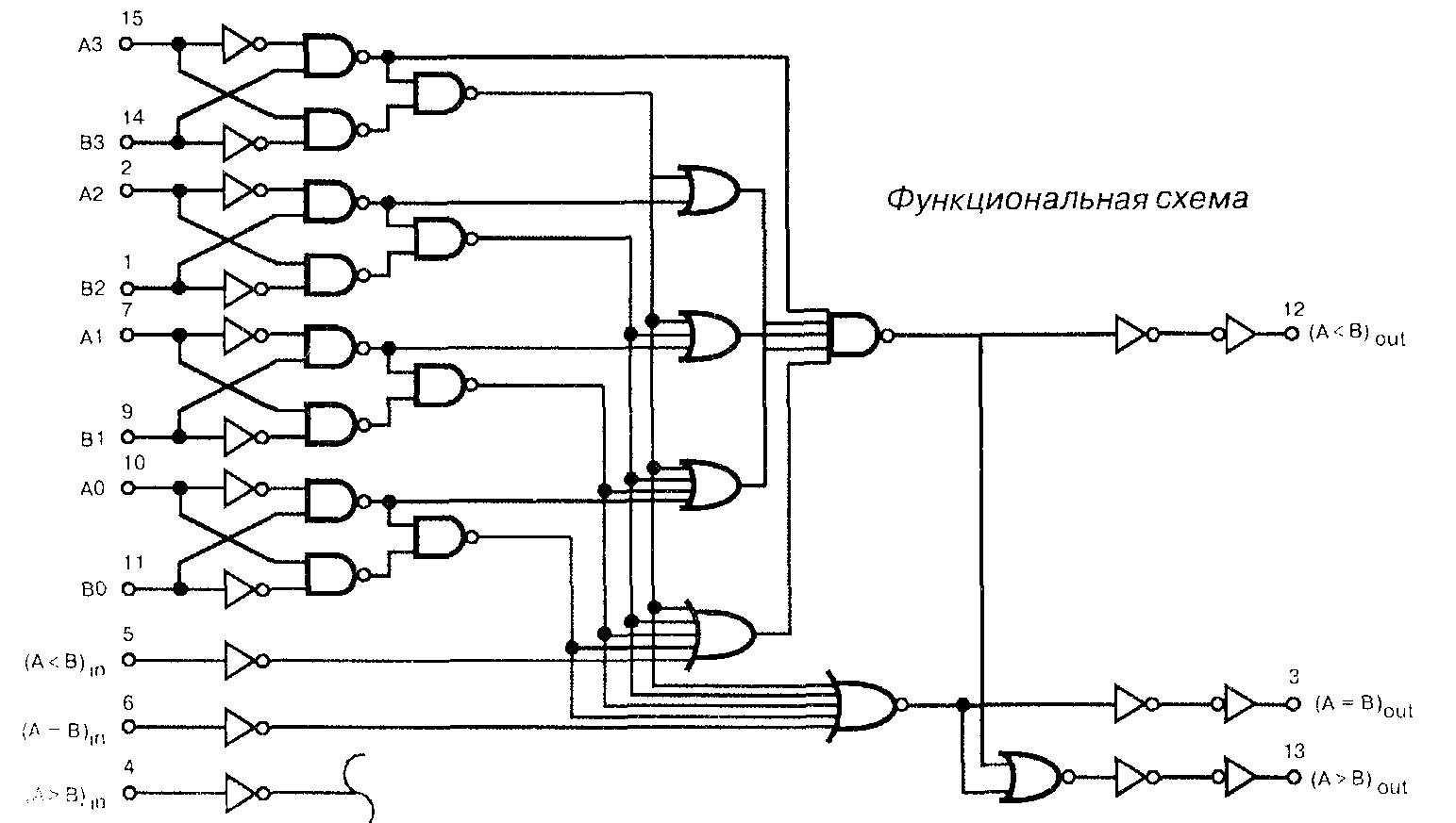 Микросхема 4585 - функциональная схема