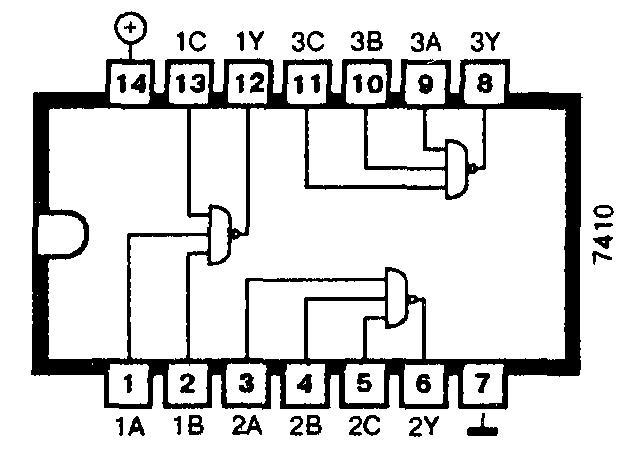 Микросхемы: 7410, 74ALS10