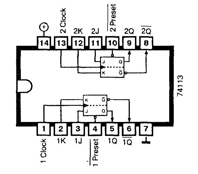 Микросхемы: 74ALS113, 74AS113, 74F113, 74LS113, 74S113 - два JK-триггера с входами установки