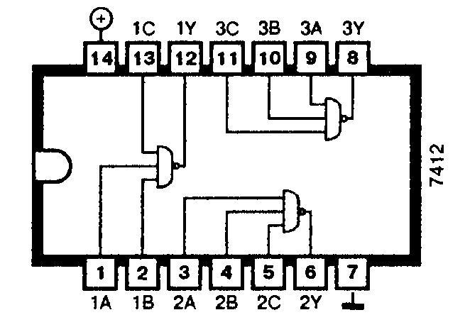 Микросхемы: 7412, 74ALS12, 74LS12, 74S12