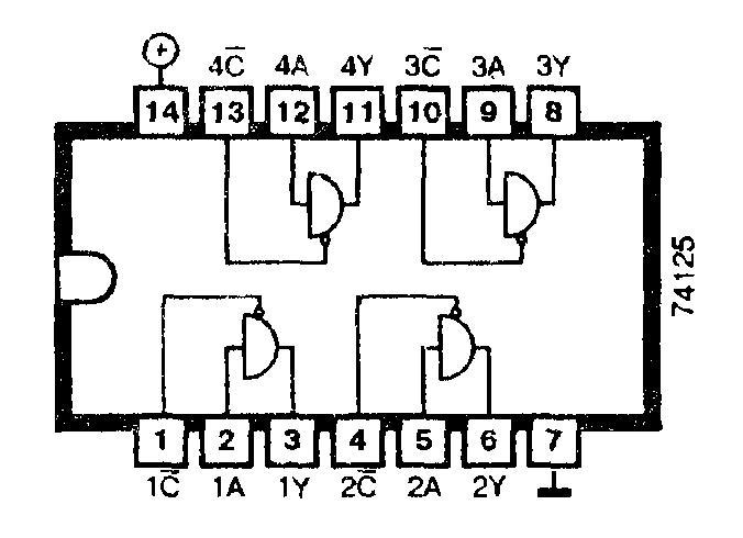 Микросхемы: 74125, 74F125, 74LS125 - четыре буфера шины