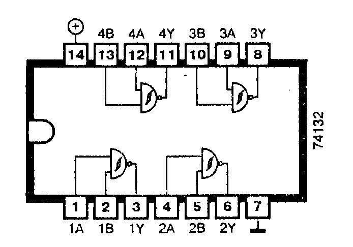 Mикросхемы: 74132, 74ALS132, 74AS132, 74LS132, 741S32 - четыре  логических элемента И-НЕ на триггерах Шмитта