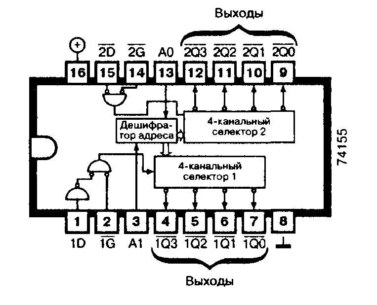 Микросхемы: 74155, 74LS155 - два двухразрядных дешифратора/демультиплексора