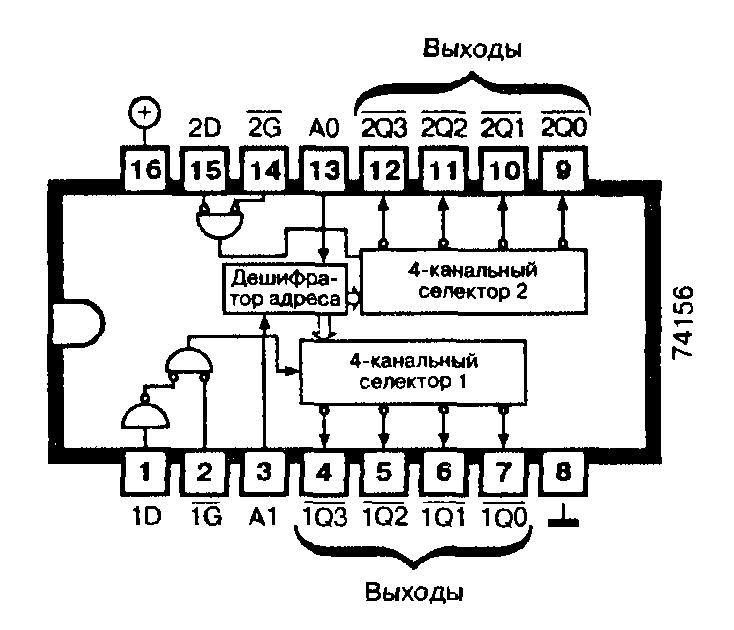 Микросхемы 74156, 74LS156 - два двухразрядных дешифратора/демультиплексора