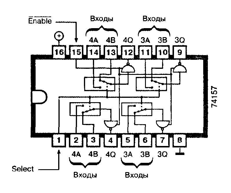Микросхемы: 74157, 74ALS157, 74AS157, 74F153, 74L157, 74LS157, 74S157 - содержат четыре селектора данных