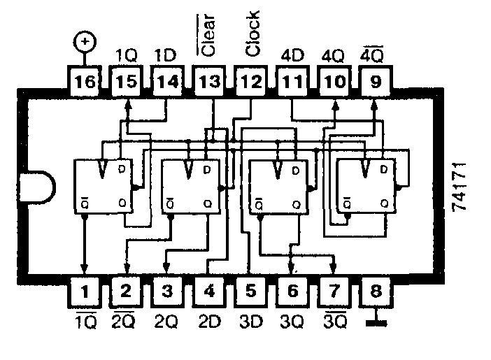 Микросхема 74171 (74LS171) - четыре D-триггера