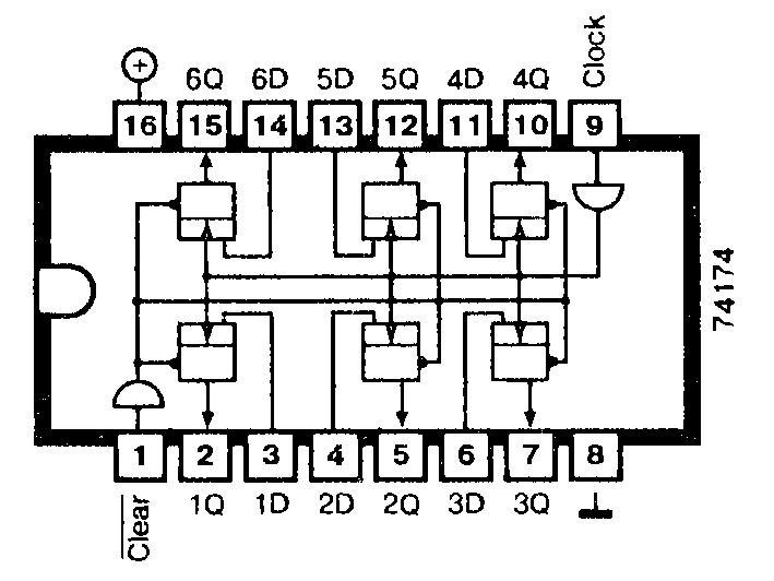 Микросхемы: 74174, 74ALS174, 74AS174, 74F174, 74LS174, 74S174 - шестиразрядный регистр