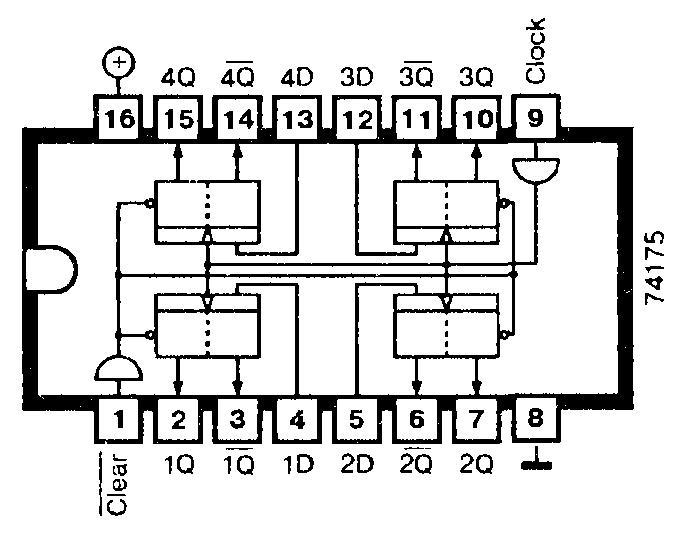 Микросхема 74175 - четырёхразрядный регистр