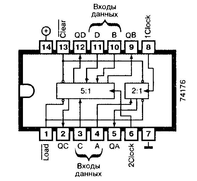 Микросхема 74176 - программируемый десятичный счётчик