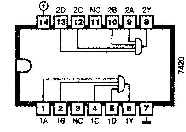 Микросхемы: 7420, 74ALS20, 74AS20, 74F20, 74H20, 74L20, 74LS20, 74S20