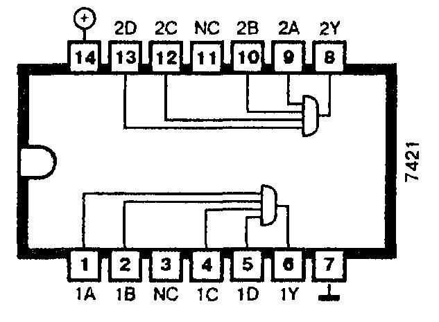 Микросхемы 7421, 74ALS21, 74AS21, 74F21, 74H21, 74LS21