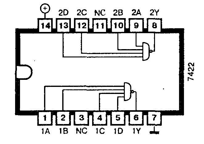 Микросхемы: 7422, 74ALS22, 74H22, 74LS22, 74S22