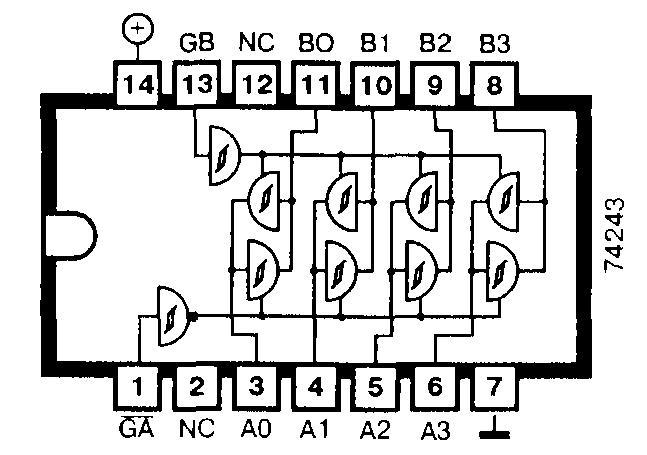Микросхемы 74ALS243, 74AS243, 74F243, 74L243 74LS243, 74S243 - четыре неинвентирующих буфера шины (три состояния)