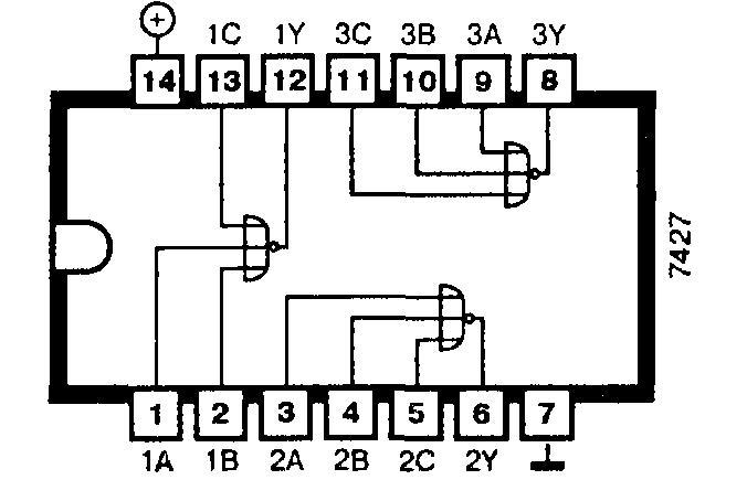 Микросхемы: 7427, 74ALS27, 74AS27, 74F27, 74LS27