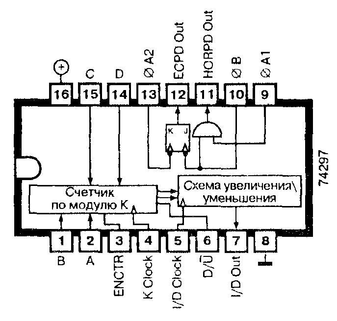Микросхема 74LS297 - модуль